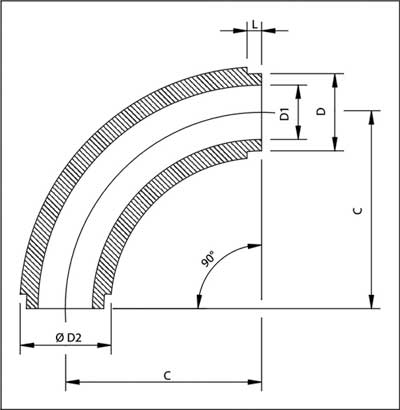 Pipe Fittings - Bend (Butt & Socket Weld) - Parth Plastic Industries